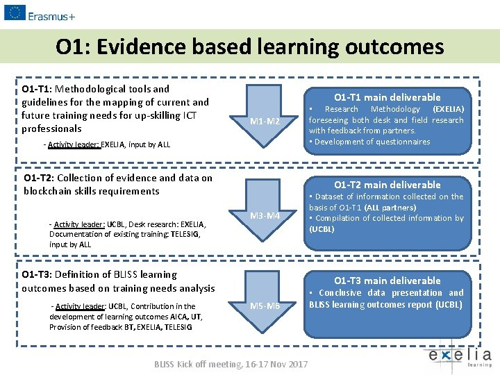 O 1: Evidence based learning outcomes O 1 -T 1: Methodological tools and guidelines