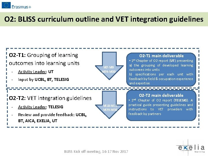O 2: BLISS curriculum outline and VET integration guidelines O 2 -T 1: Grouping