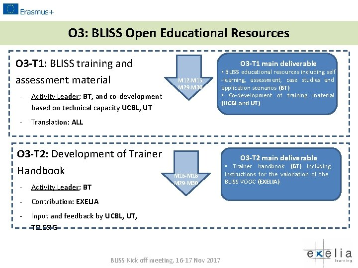 O 3: BLISS Open Educational Resources O 3 -T 1: BLISS training and assessment
