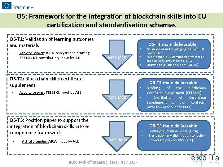 O 5: Framework for the integration of blockchain skills into EU certification and standardisation