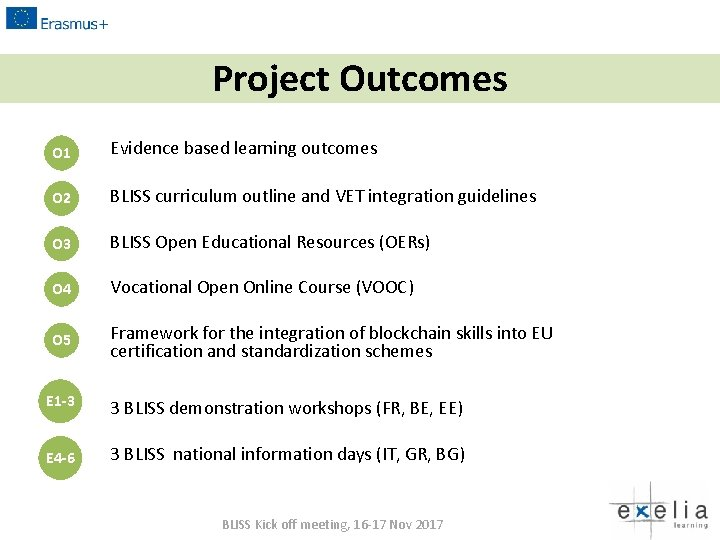 Project Outcomes O 1 Evidence based learning outcomes O 2 BLISS curriculum outline and
