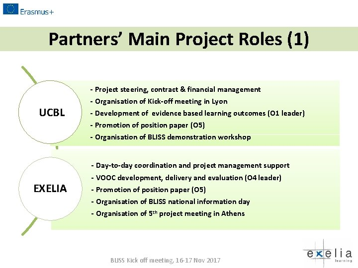 Partners' Main Project Roles (1) UCBL - Project steering, contract & financial management -