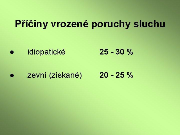 Příčiny vrozené poruchy sluchu ● idiopatické 25 - 30 % ● zevní (získané) 20