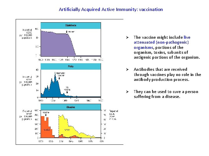 Artificially Acquired Active Immunity: vaccination Ø The vaccine might include live attenuated (non-pathogenic) organisms,