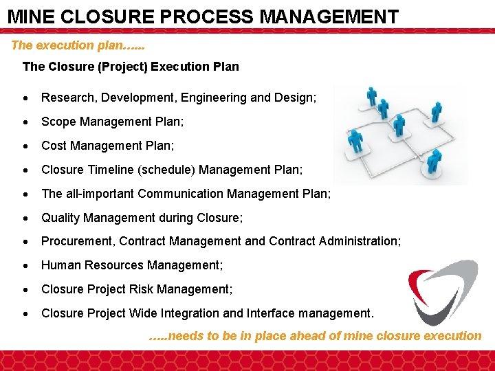 MINE CLOSURE PROCESS MANAGEMENT The execution plan…. . . The Closure (Project) Execution Plan