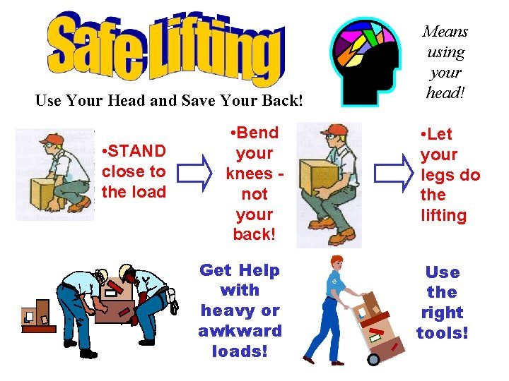 Use Your Head and Save Your Back! • STAND close to the load •