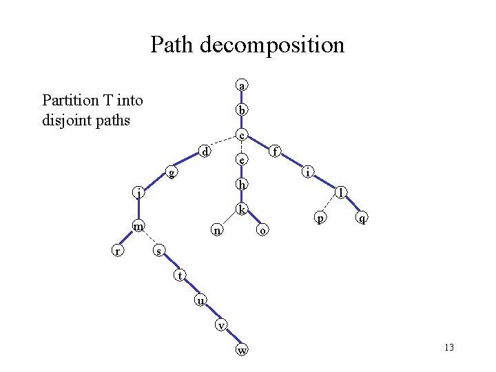 Path decomposition a Partition T into disjoint paths b c d f e g
