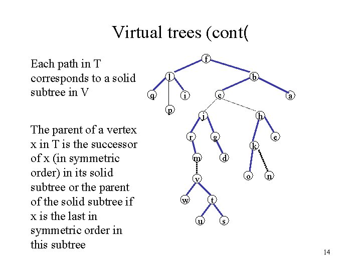 Virtual trees (cont( Each path in T corresponds to a solid subtree in V