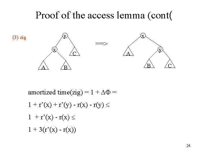 Proof of the access lemma (cont( y (3) zig ==> x A x C