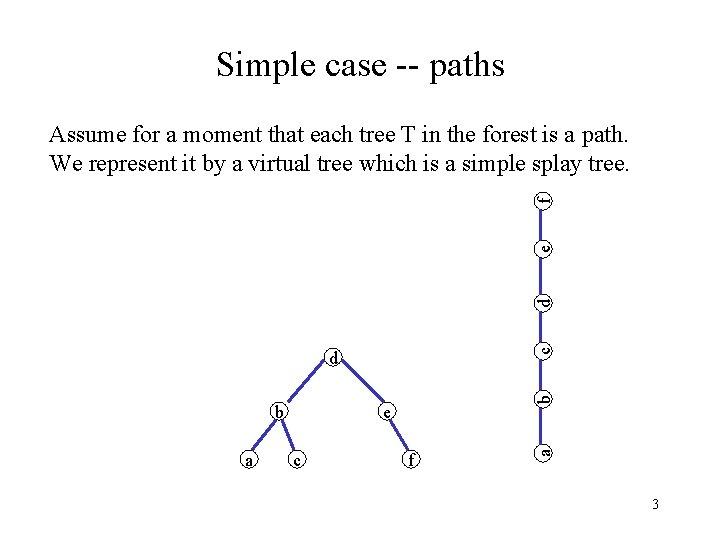 Simple case -- paths c d e f Assume for a moment that each