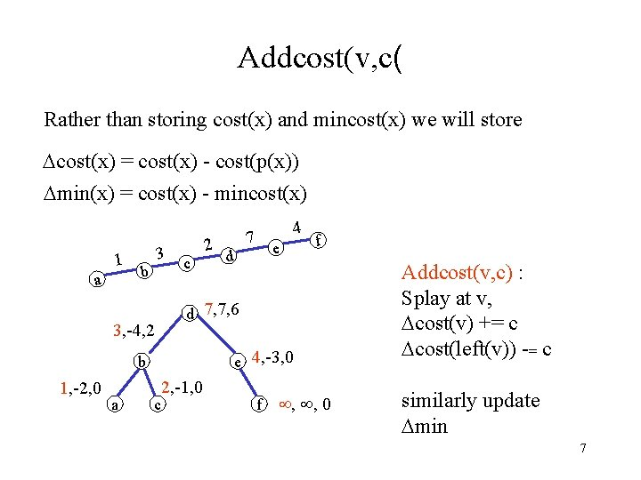 Addcost(v, c( Rather than storing cost(x) and mincost(x) we will store cost(x) = cost(x)