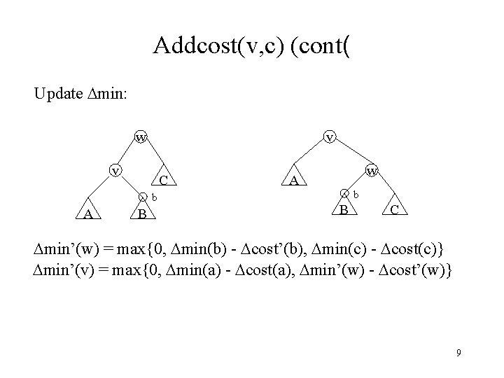 Addcost(v, c) (cont( Update min: w v v C b A B w A