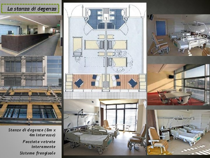 La stanza di degenza Stanze di degenza (8 m x 4 m interasse) Facciata