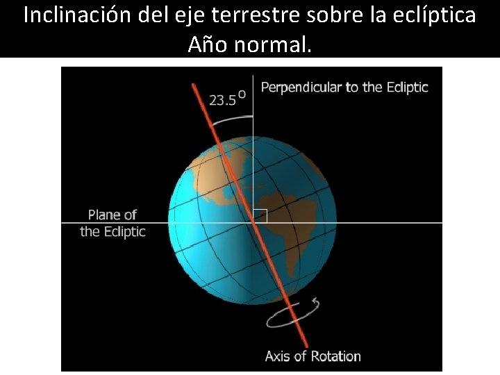 Inclinación del eje terrestre sobre la eclíptica Año normal.
