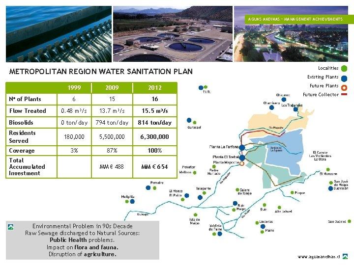 AGUAS ANDINAS – MANAGEMENT ACHIEVEMENTS METROPOLITAN REGION WATER SANITATION PLAN 1999 2009 2012 6
