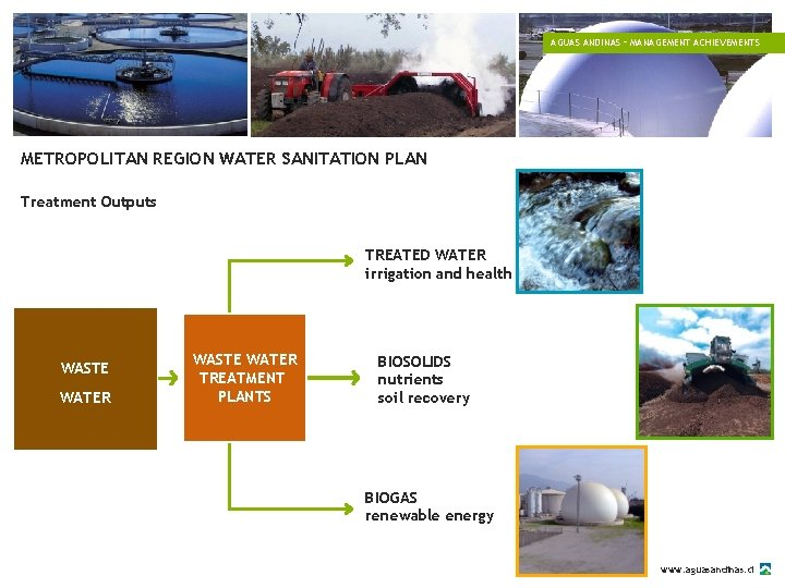 AGUAS ANDINAS – MANAGEMENT ACHIEVEMENTS METROPOLITAN REGION WATER SANITATION PLAN Treatment Outputs TREATED WATER