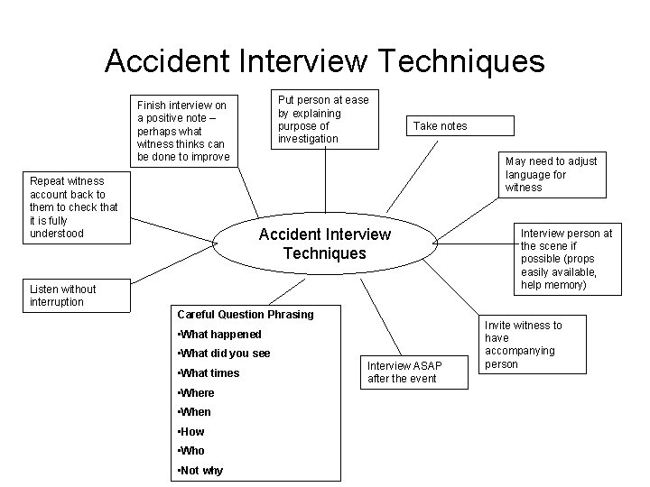 Accident Interview Techniques Put person at ease by explaining purpose of investigation Finish interview