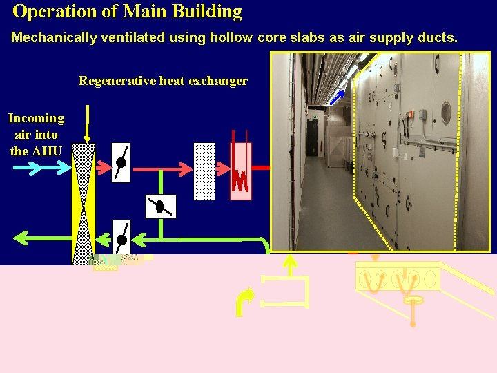 Operation of Main Building Mechanically ventilated using hollow core slabs as air supply ducts.
