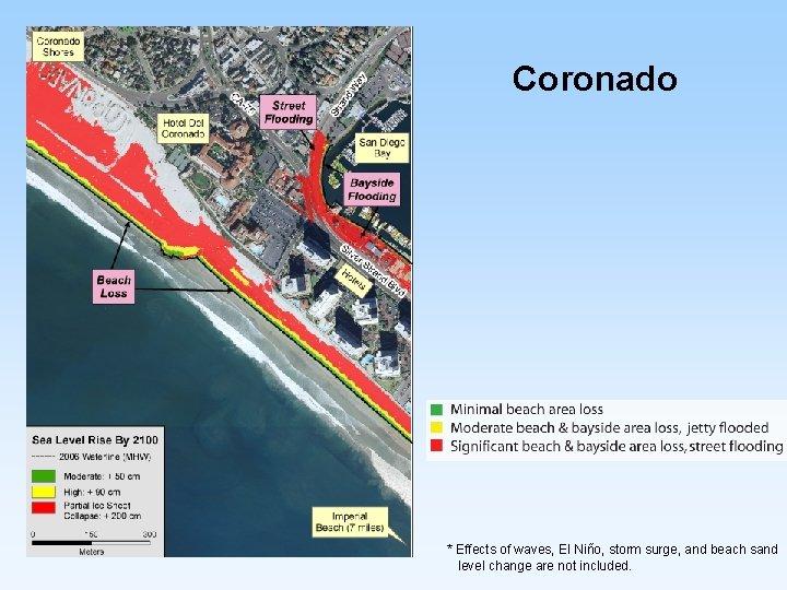 Coronado * Effects of waves, El Niño, storm surge, and beach sand level change