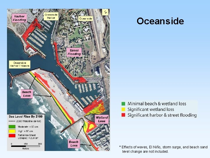 Oceanside * Effects of waves, El Niño, storm surge, and beach sand level change