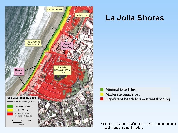 La Jolla Shores * Effects of waves, El Niño, storm surge, and beach sand