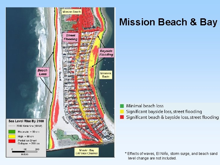 Mission Beach & Bay * Effects of waves, El Niño, storm surge, and beach