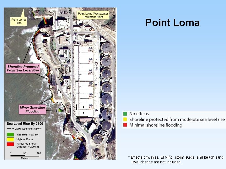 Point Loma * Effects of waves, El Niño, storm surge, and beach sand level