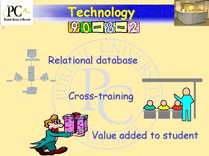 Technology 3 Relational database Cross-training Value added to student