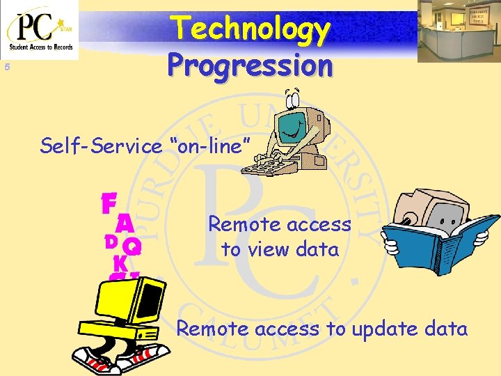 """5 Technology Progression Self-Service """"on-line"""" Remote access to view data Remote access to update"""