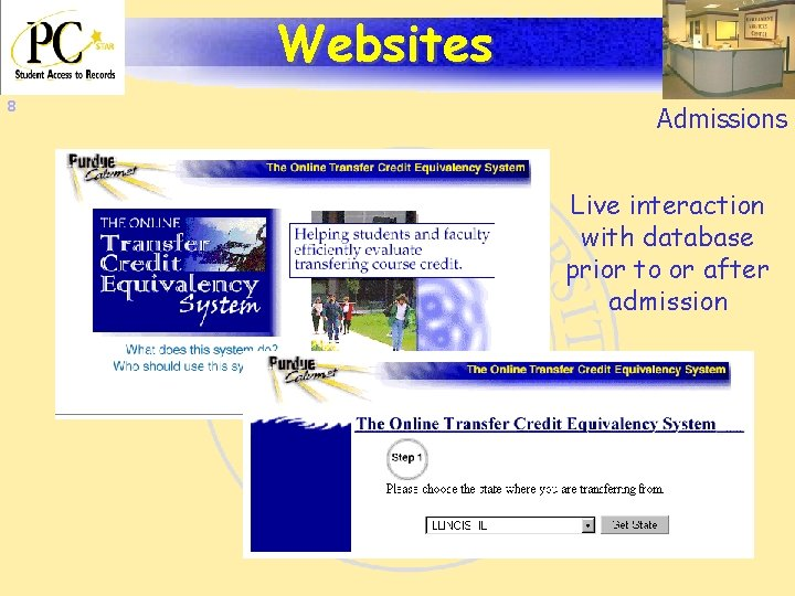 Websites 8 Admissions Live interaction with database prior to or after admission
