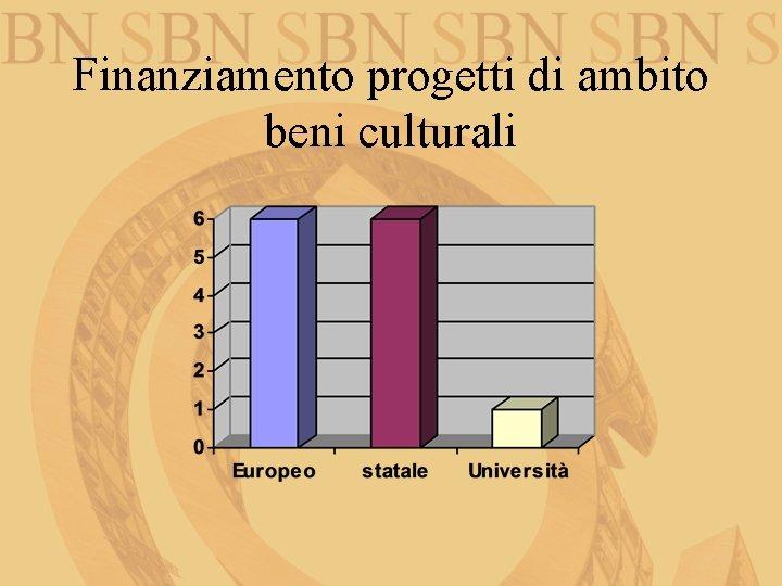 Finanziamento progetti di ambito beni culturali
