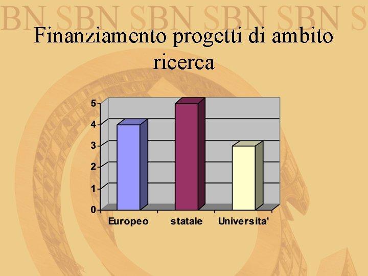 Finanziamento progetti di ambito ricerca
