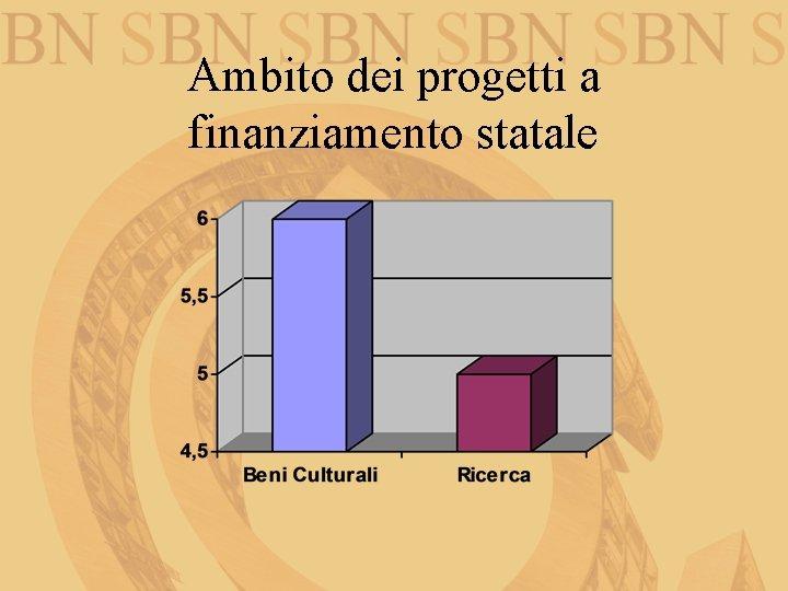 Ambito dei progetti a finanziamento statale