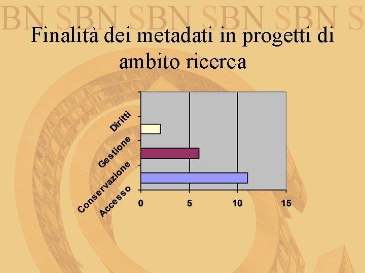 Finalità dei metadati in progetti di ambito ricerca