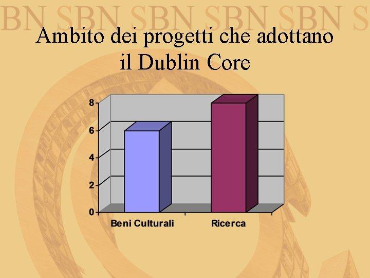 Ambito dei progetti che adottano il Dublin Core