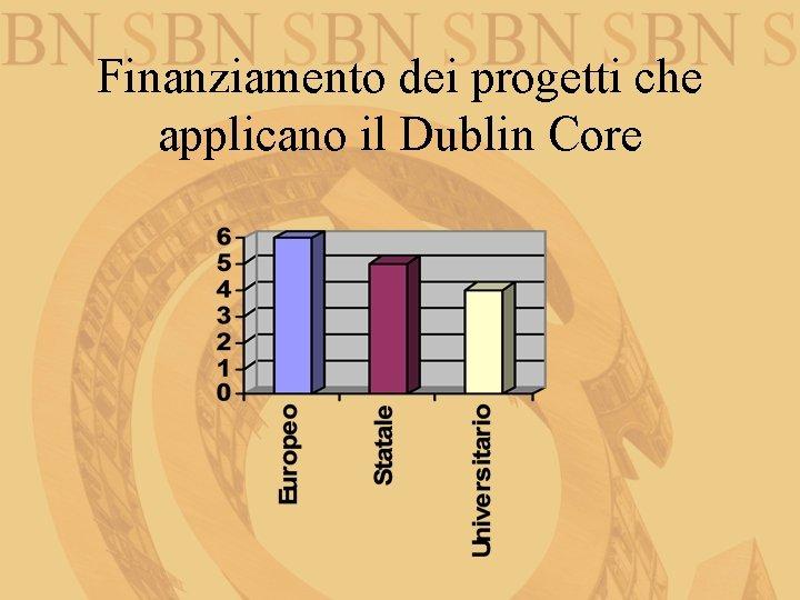 Finanziamento dei progetti che applicano il Dublin Core