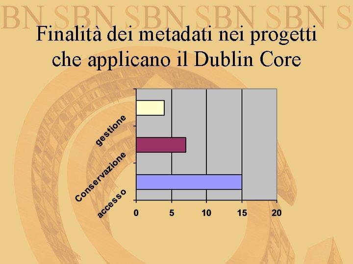 Finalità dei metadati nei progetti che applicano il Dublin Core