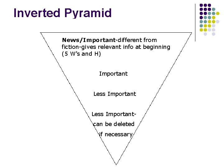 Inverted Pyramid News/Important-different from fiction-gives relevant info at beginning (5 W's and H) Important