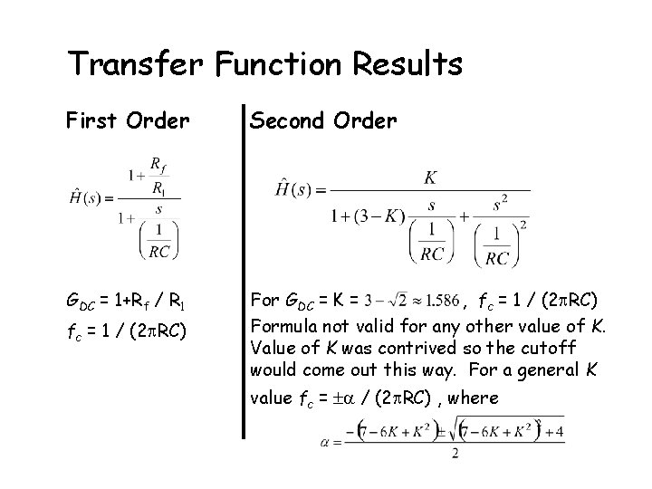Transfer Function Results First Order Second Order GDC = 1+Rf / R 1 For