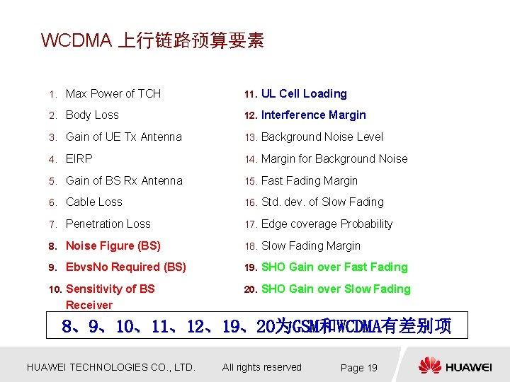 WCDMA 上行链路预算要素 1. Max Power of TCH 11. UL Cell Loading 2. Body Loss