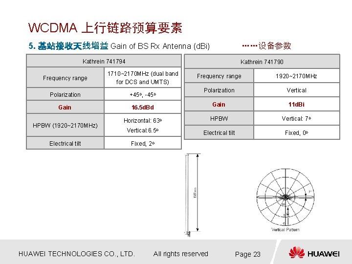 WCDMA 上行链路预算要素 5. 基站接收天线增益 Gain of BS Rx Antenna (d. Bi) ……设备参数 Kathrein 741794