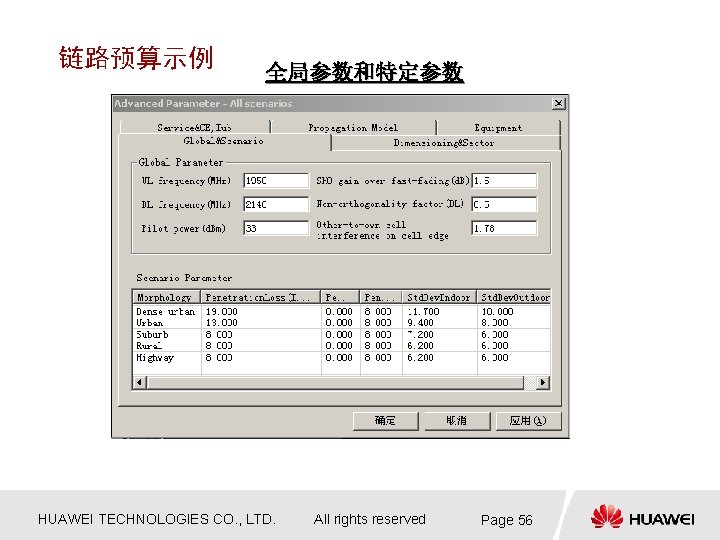 链路预算示例 全局参数和特定参数 HUAWEI TECHNOLOGIES CO. , LTD. All rights reserved Page 56