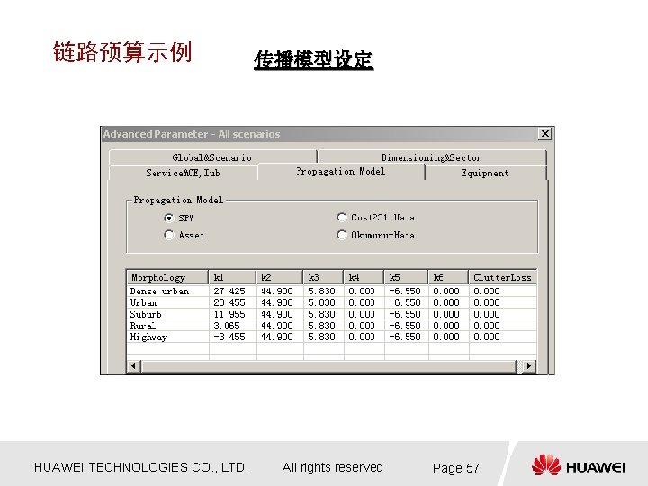 链路预算示例 HUAWEI TECHNOLOGIES CO. , LTD. 传播模型设定 All rights reserved Page 57