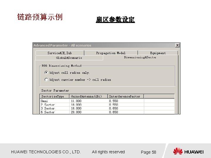 链路预算示例 HUAWEI TECHNOLOGIES CO. , LTD. 扇区参数设定 All rights reserved Page 58