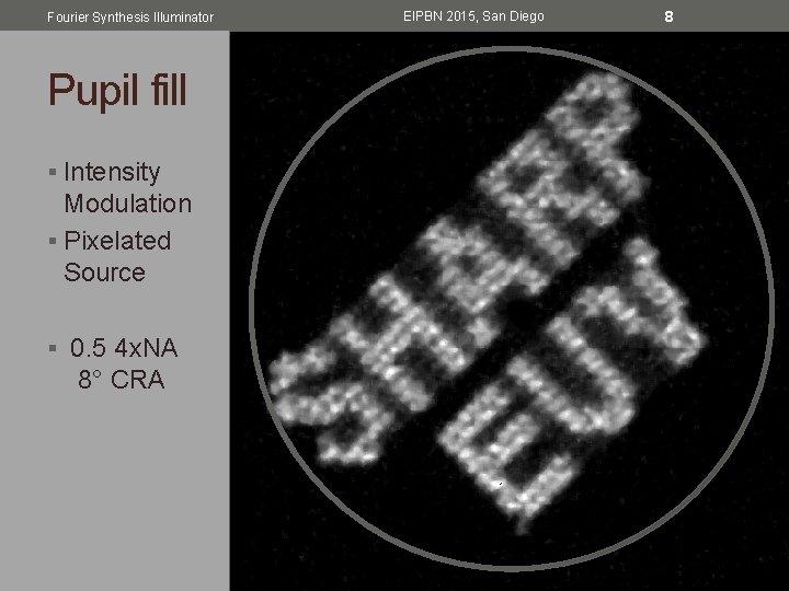 Fourier Synthesis Illuminator Pupil fill § Intensity Modulation § Pixelated Source § 0. 5