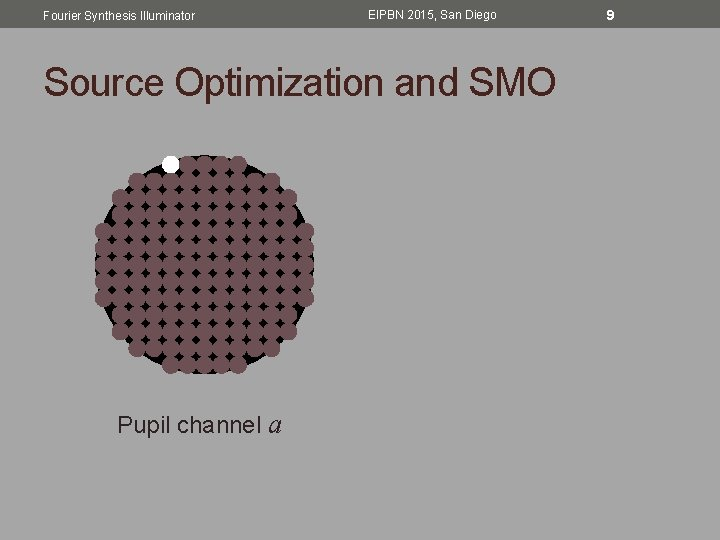 Fourier Synthesis Illuminator EIPBN 2015, San Diego Source Optimization and SMO Pupil channel a