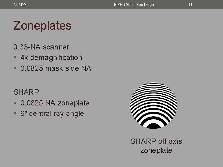 SHARP EIPBN 2015, San Diego Zoneplates 0. 33 -NA scanner § 4 x demagnification