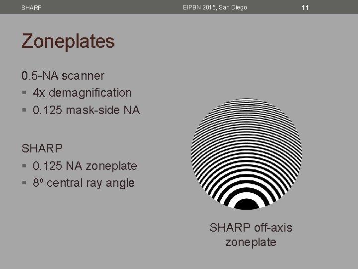 SHARP EIPBN 2015, San Diego Zoneplates 0. 5 -NA scanner § 4 x demagnification