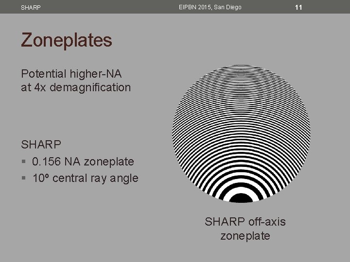 SHARP EIPBN 2015, San Diego Zoneplates Potential higher-NA at 4 x demagnification SHARP §
