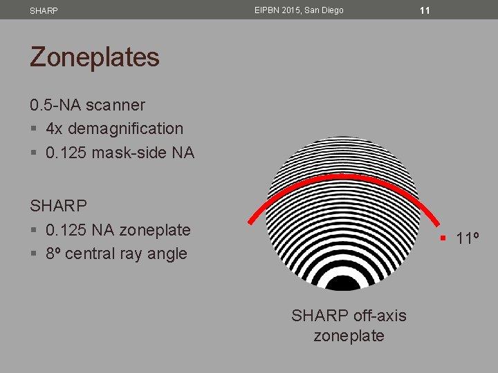 SHARP EIPBN 2015, San Diego 11 Zoneplates 0. 5 -NA scanner § 4 x